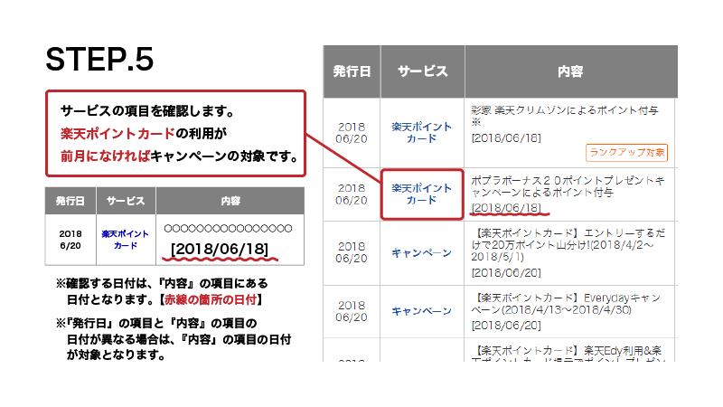 サービスの項目を確認します。サービスの項目に「楽天ポイントカードの利用」が前月になければキャンペーン対象です。※確認する日付は、内容の項目にある日付となります。