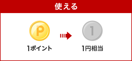 1ポイント1円相当で使える!